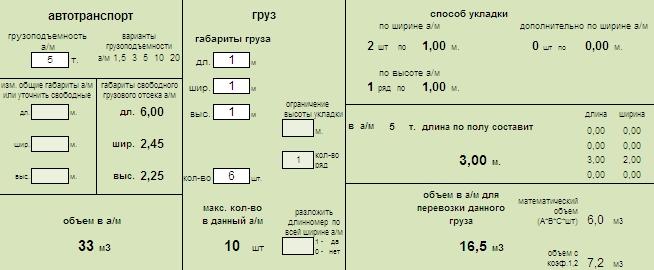 Программа для расчета объема грузов